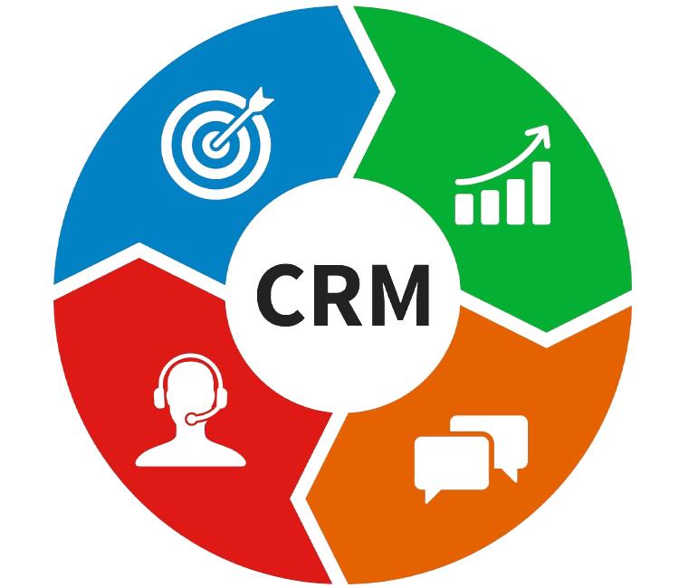 CRM Programı